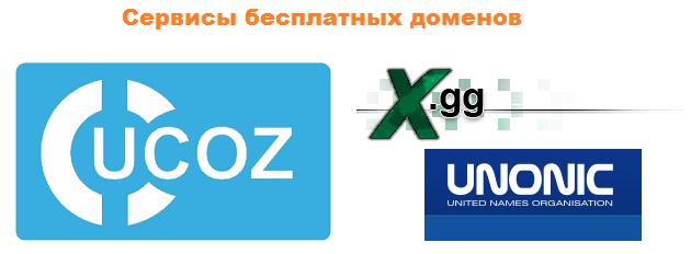 Сервисы бесплатных доменов