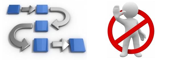 Методы как убрать ссылку replytocom